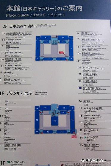 東京国立博物館のキュレーション