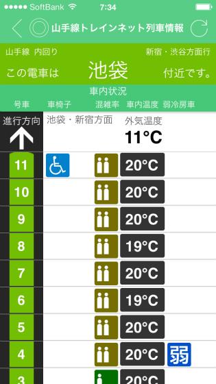 JR東日本/車両の温度