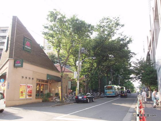 赤羽駅から赤羽八幡神社への行き方
