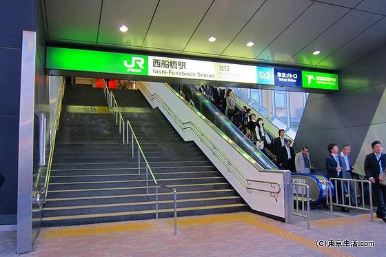 西船橋駅の利用者