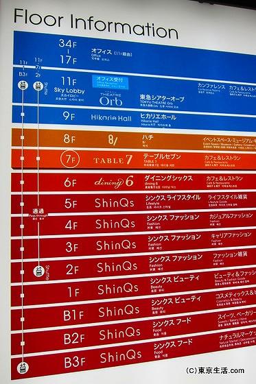 渋谷ヒカリエの店舗構造