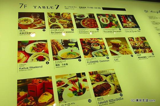 渋谷ヒカリエのレストラン