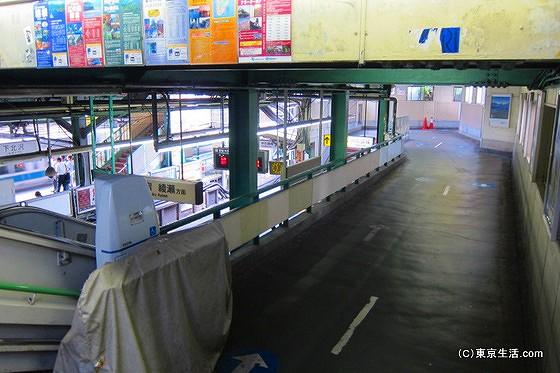 ダンジョン的な下北沢駅