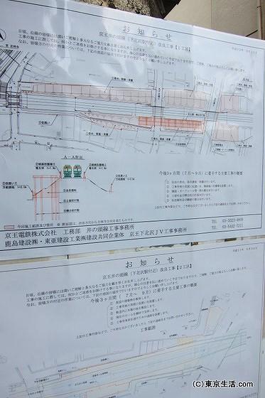 下北沢の再開発計画