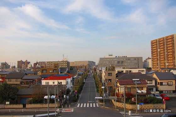 戸田公園の街並み