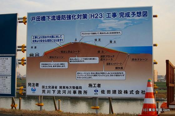 荒川堤防の強化方法