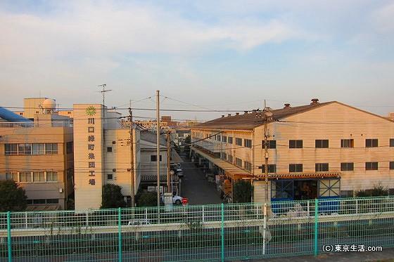 川口の工場地帯