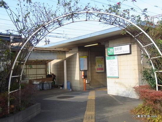 扇町駅の駅舎