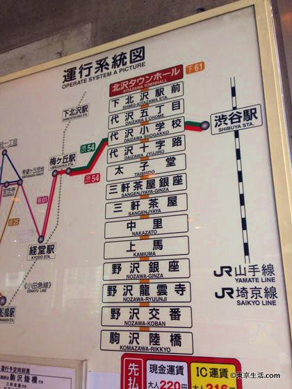 下北沢のバス路線
