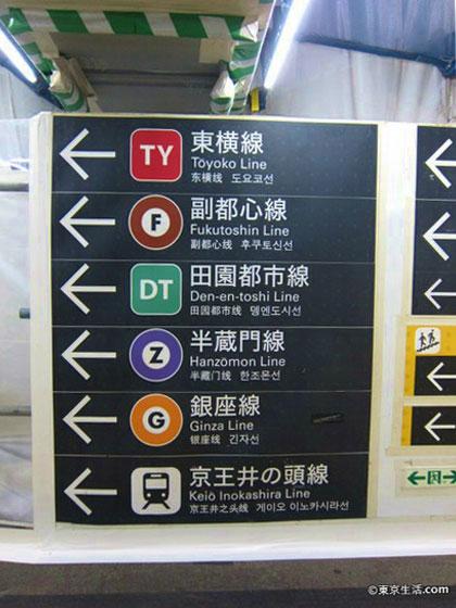 渋谷駅の路線の記号