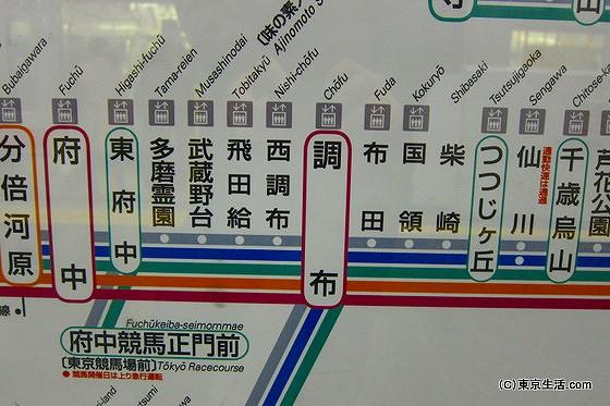 京王線の調布駅