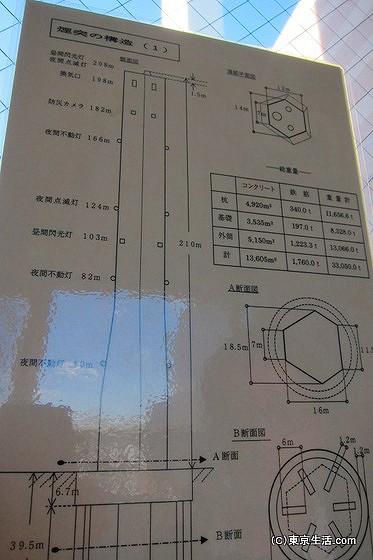 豊島清楚工場の煙突の概要