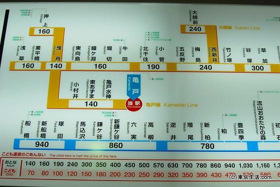 東武亀戸線の路線図